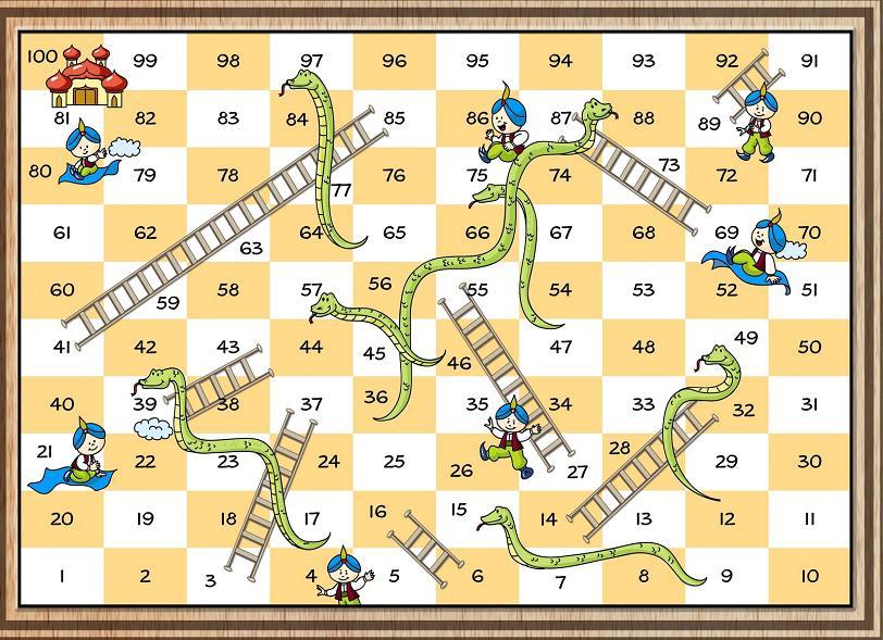Famosos JOGOS – Matemática(12) | ENSINO FUNDAMENTAL I UD18